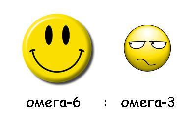 омега-6 : омега-3