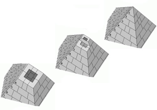Тялото, както и пирамидата, трябва да бъде градено стъпка по стъпка, започвайки от основата