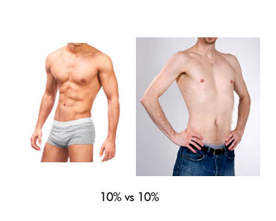 Сравнение на мъжки фигури с 10% телесни мазнини