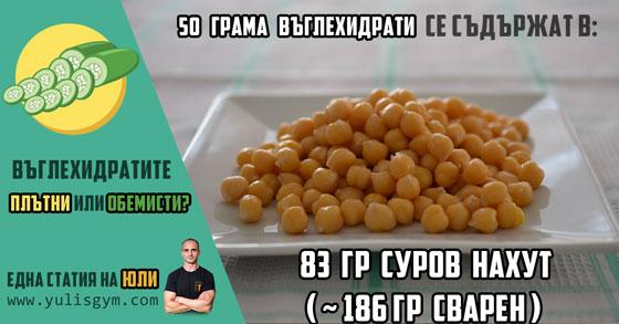 83 гр нахут